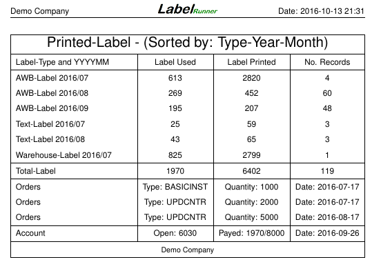Printed-Label-Report