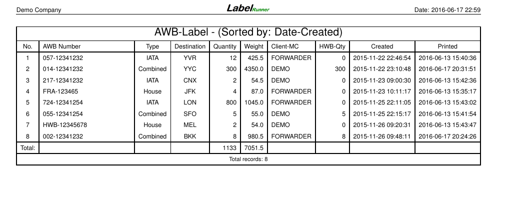 AWB-Label-Report
